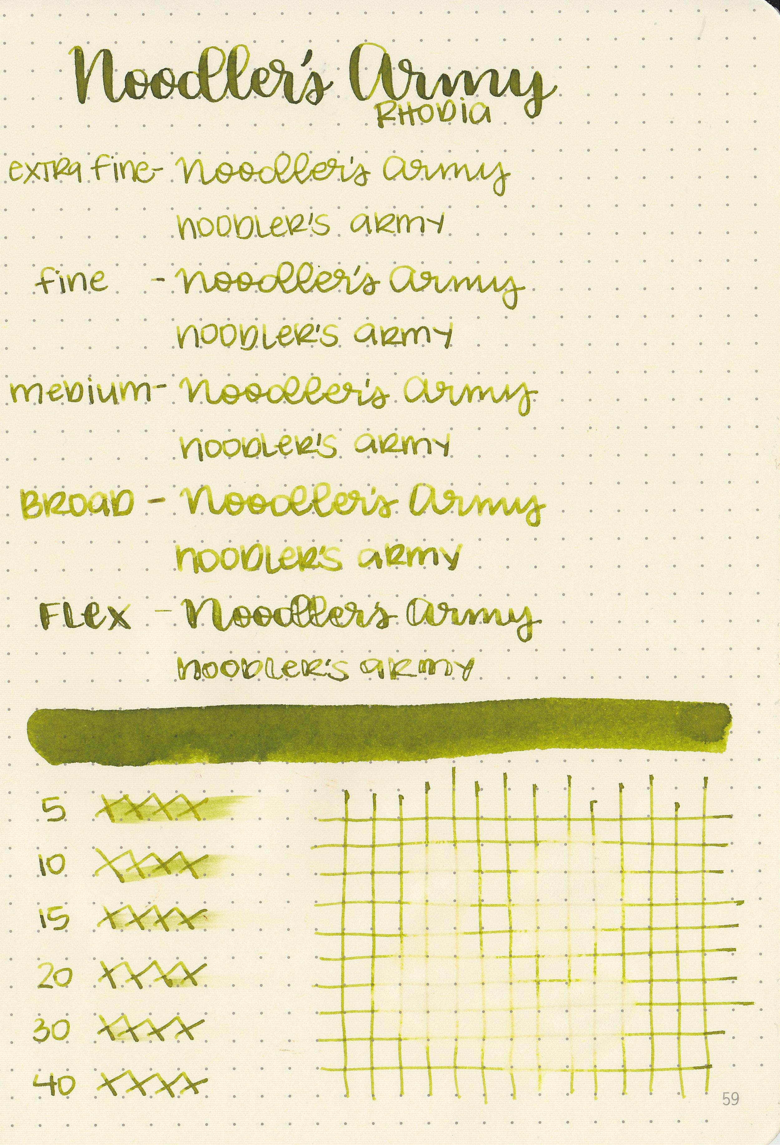 nood-army-4.jpg