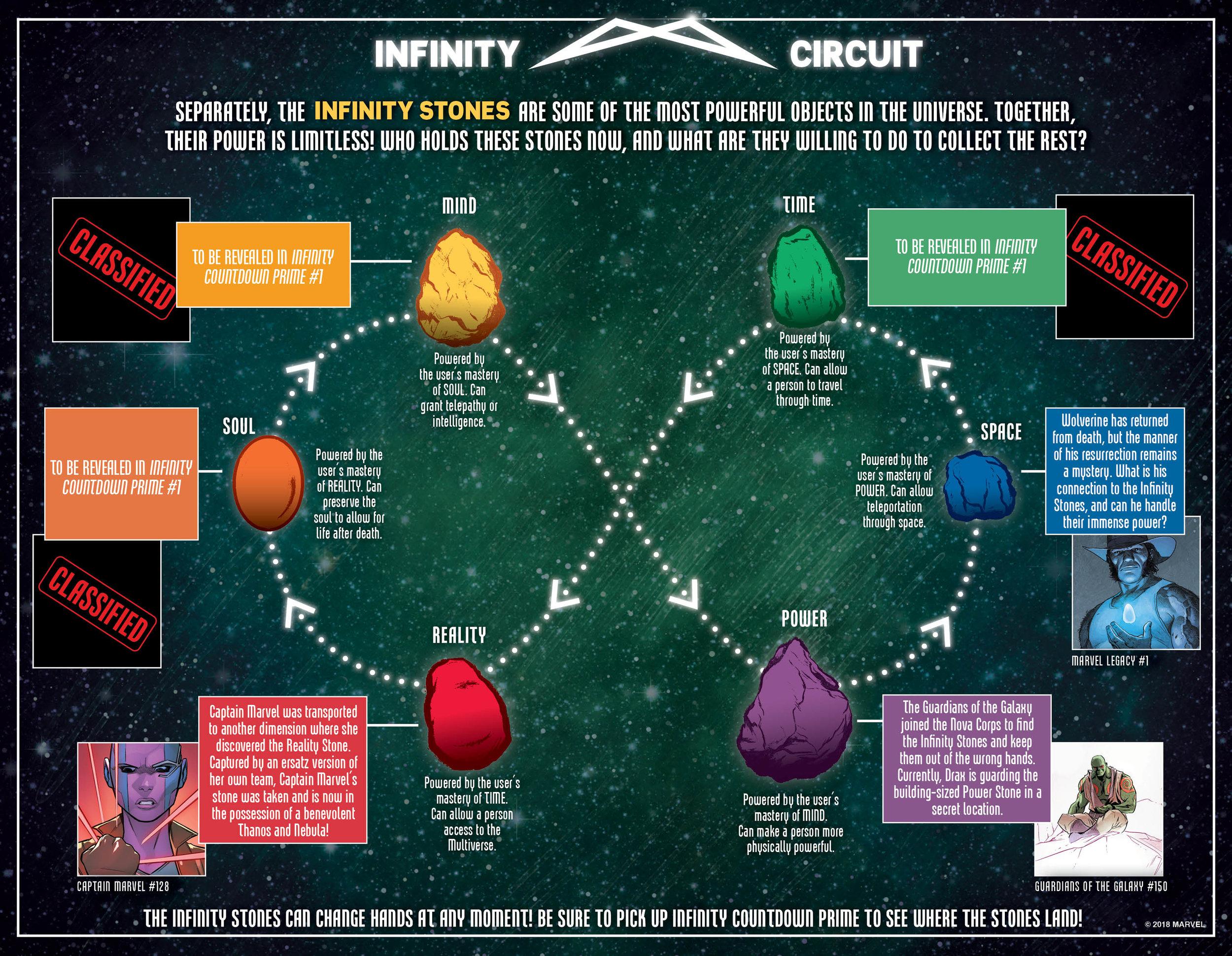 InfinityCircuit.jpg