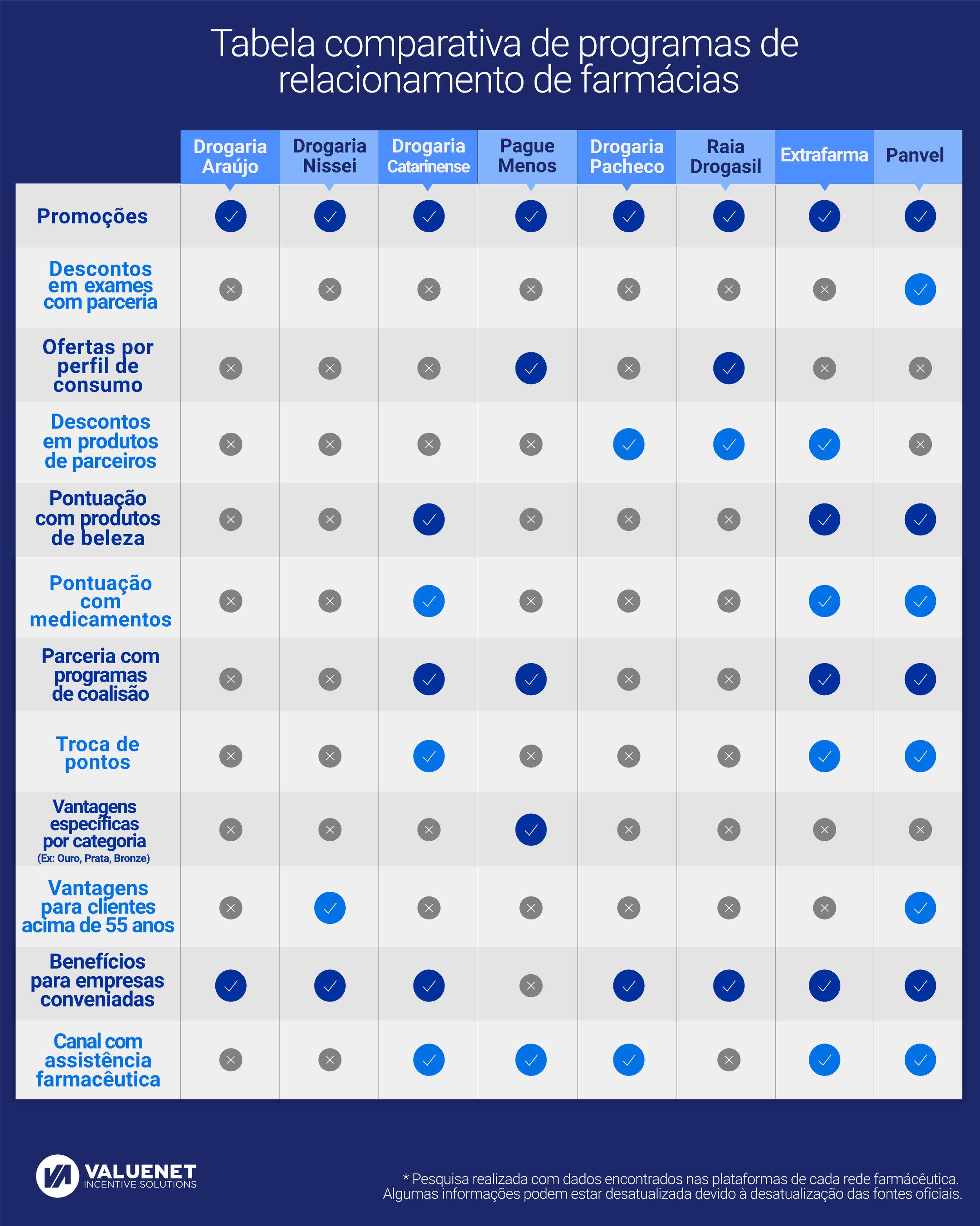 infográfico-incentivo-fidelização-indústria-farmacêutica.jpeg