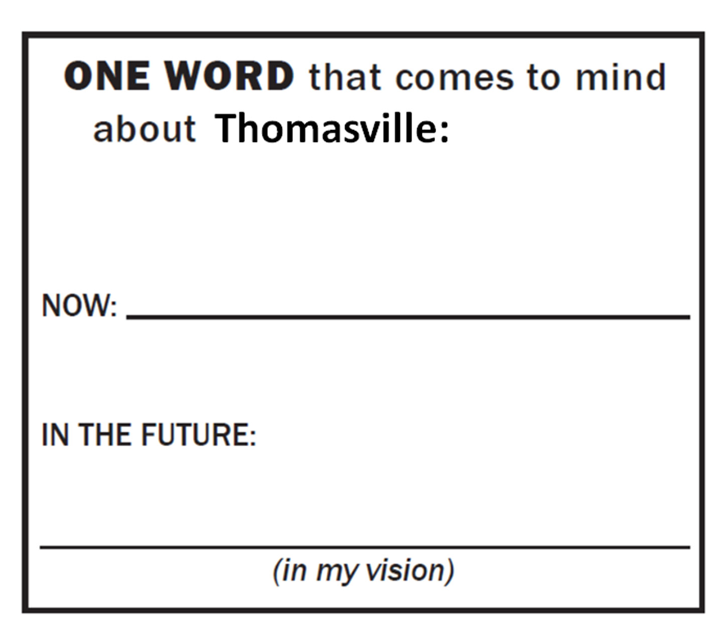 """Respondents wrote the words that came to mind when thinking about Thomasville """"Now"""" and """"In the Future"""""""