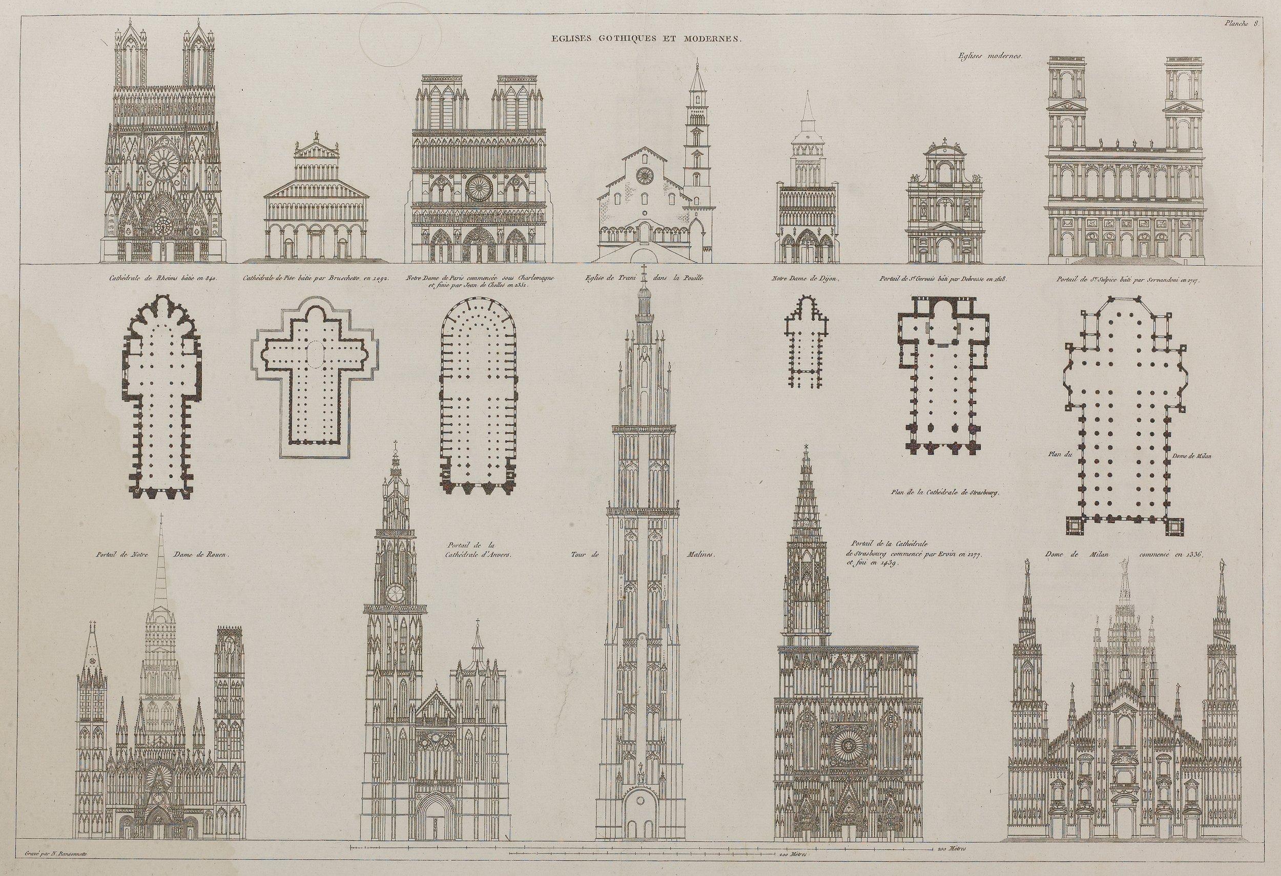 Jean-Nicolas-Louis Durand Gothic Churches.jpg