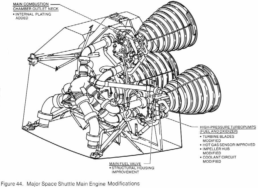Major Space Shuttle I.jpg
