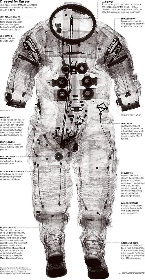 Space Suit II.jpg