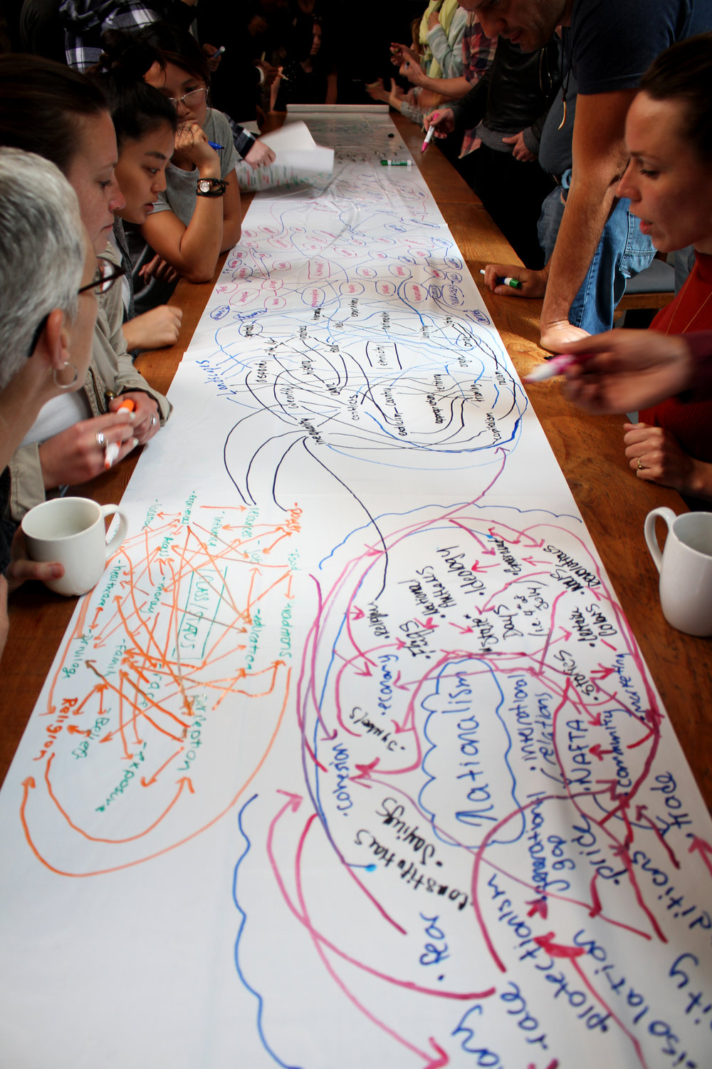 Dynamic full table systems mapping!