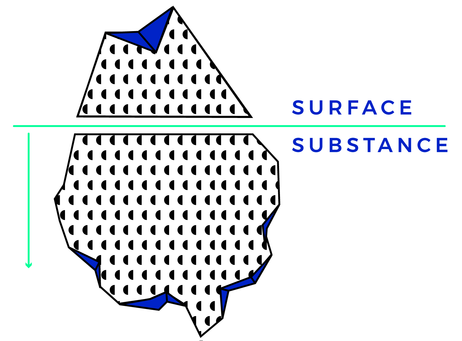 surfacesubstance.png