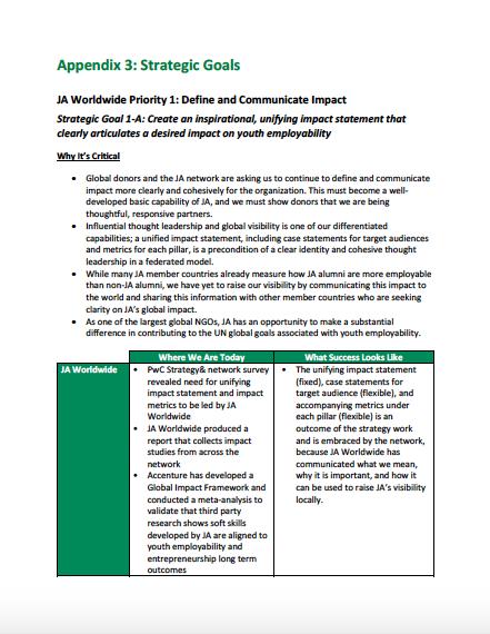 JA Worldwide 2017–2022 Detailed Strategic Goals (January 27, 2017)