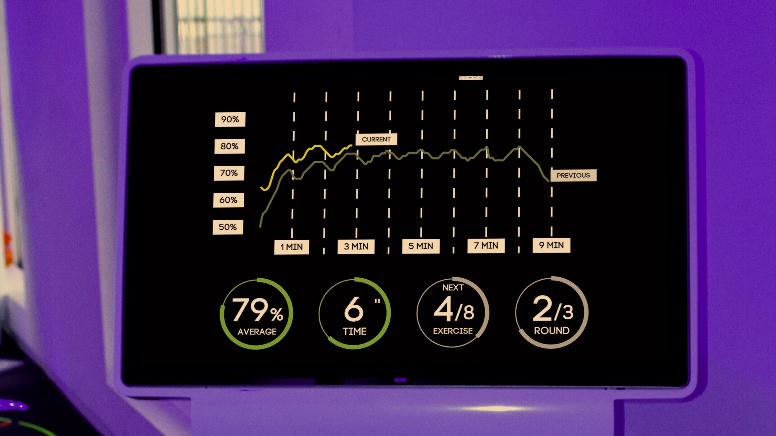 HEART RATE TECHNOLOGY - Our heart rate monitors help you scale the workout to your unique fitness level as you work through our heart rate zones. The data also lets you and your coach know when you should push a little harder or scale back and recover.