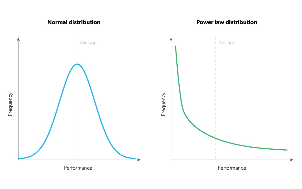 power-law-curve-revised-05.png