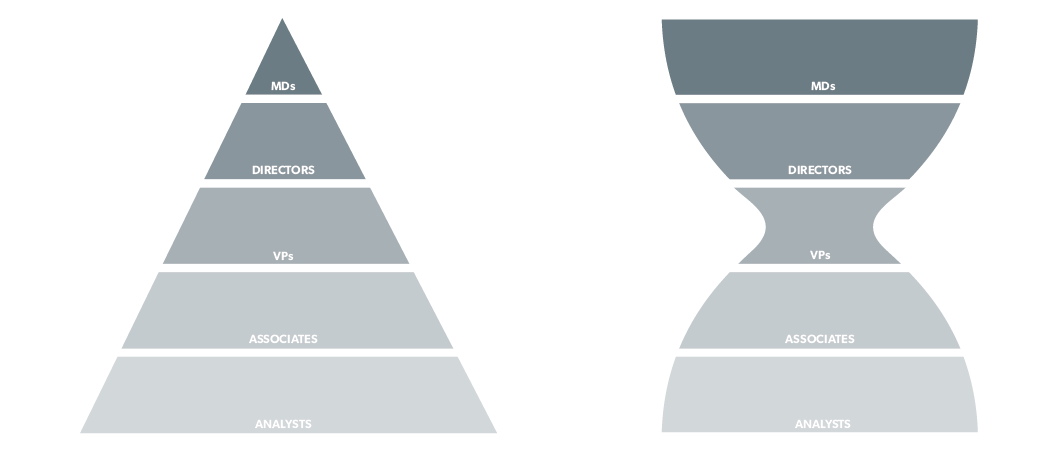 apprenticeship-model-diagram.png