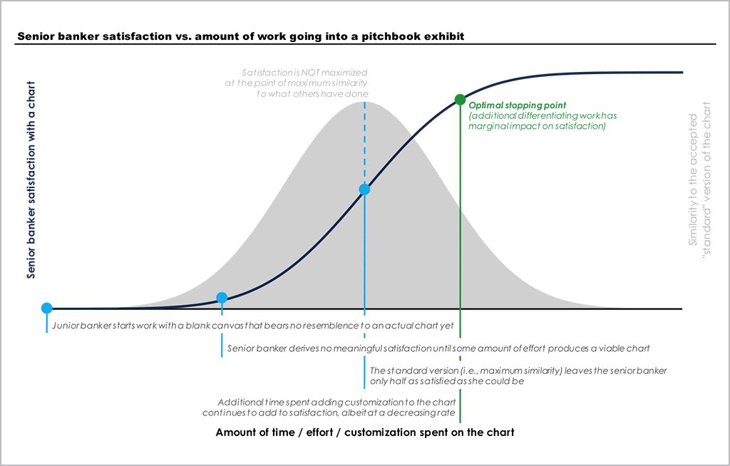 chart-w-normal-distribution-curve-1.png