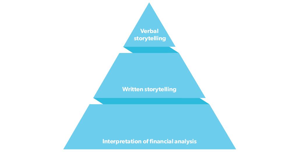 skills-pyramid--1-.png
