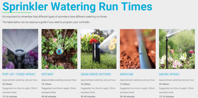 Sprinkler Run Times.png