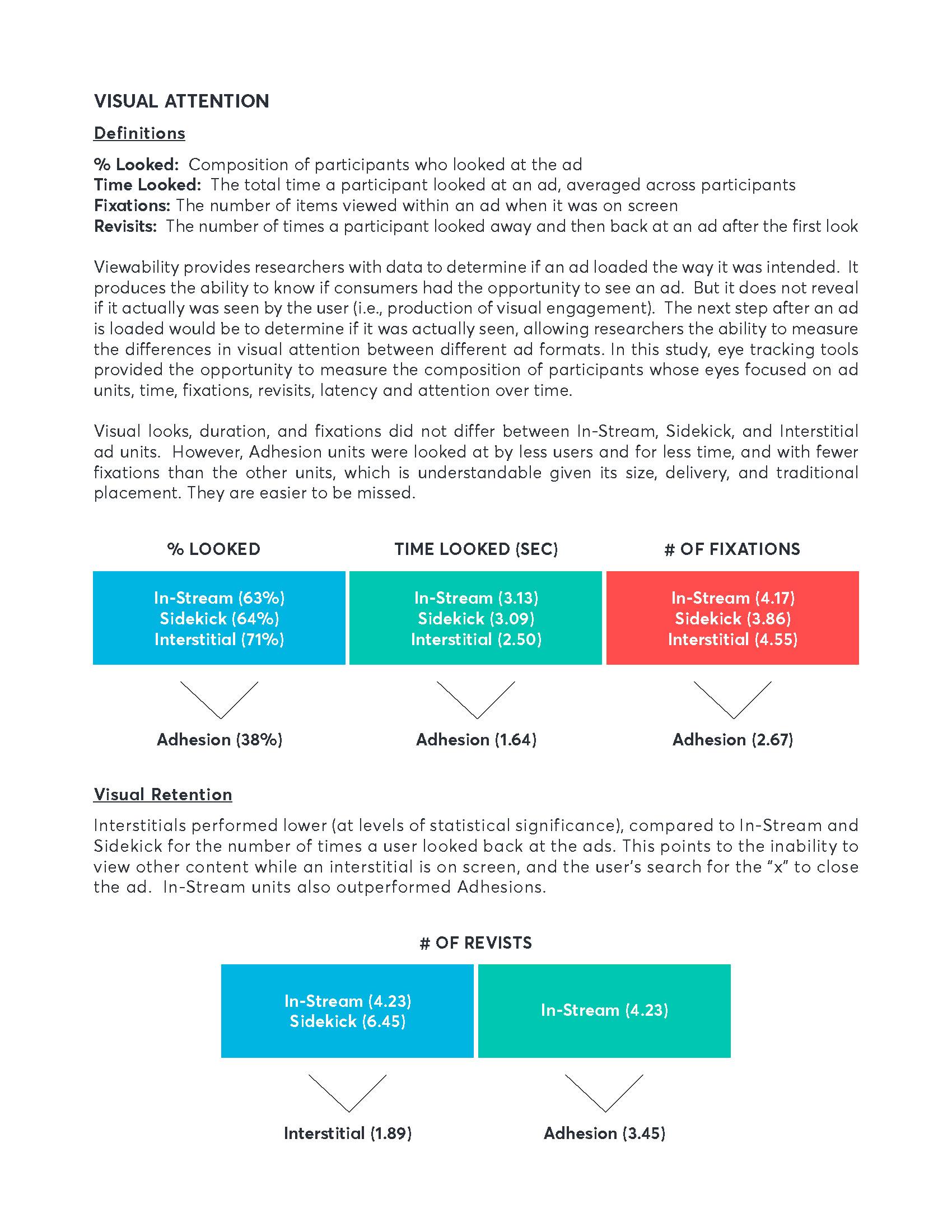 Captivate vs Aggravate Study_Page_07.jpg