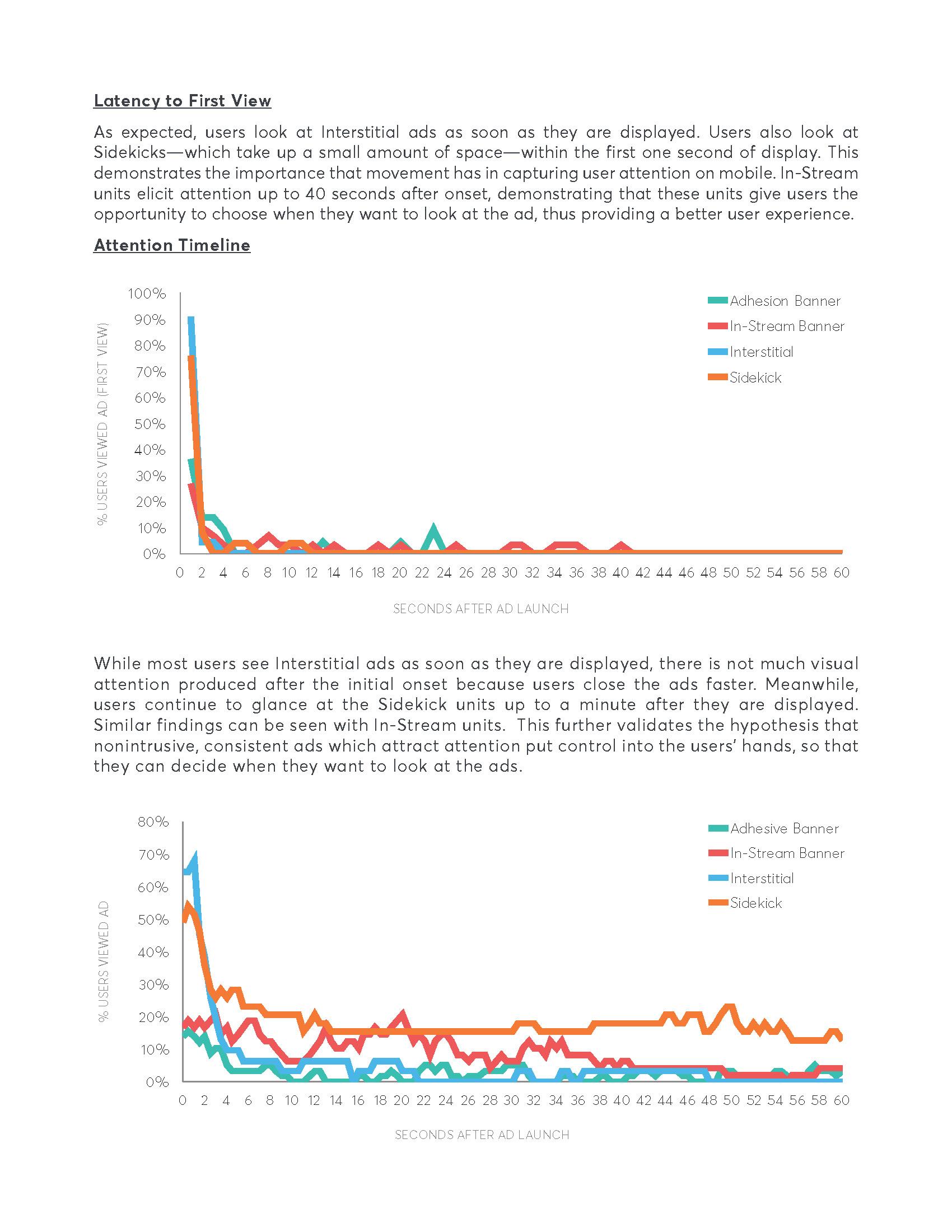 Captivate vs Aggravate Study_Page_08.jpg