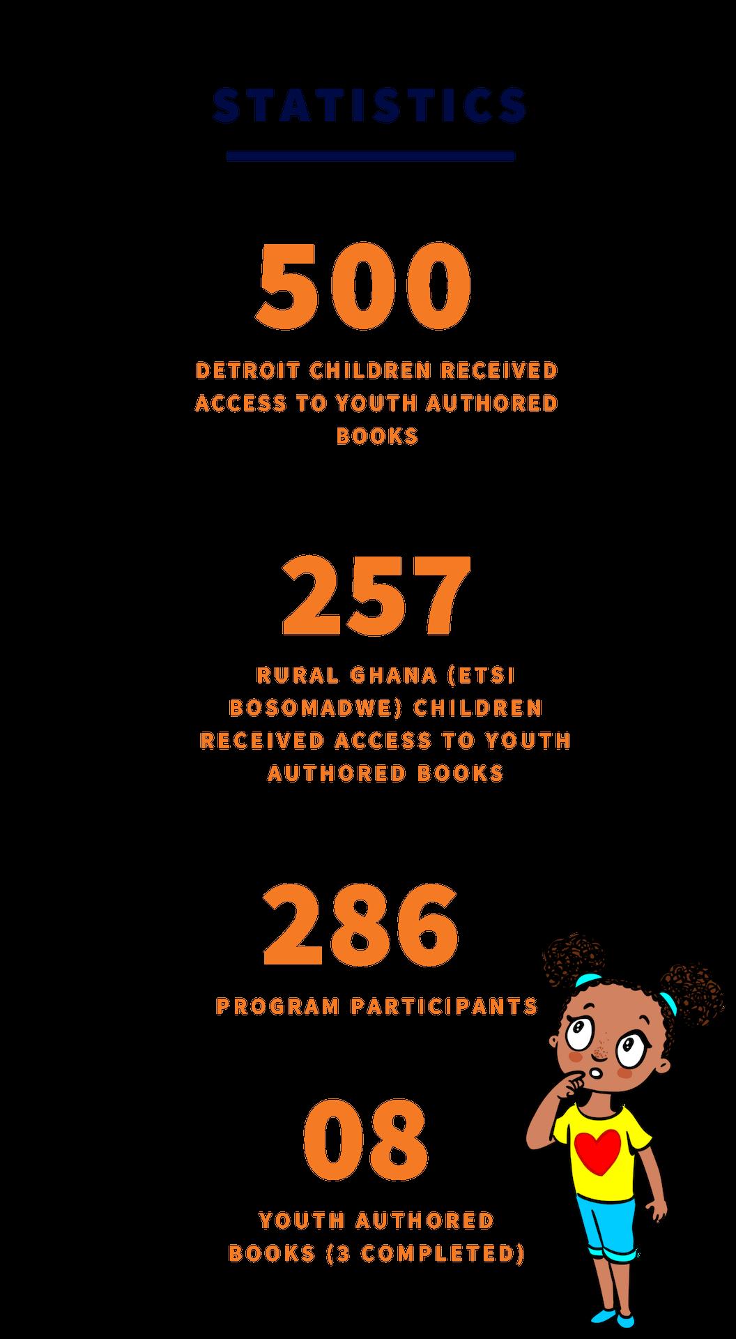 Junior Storyteller Stats (1).png
