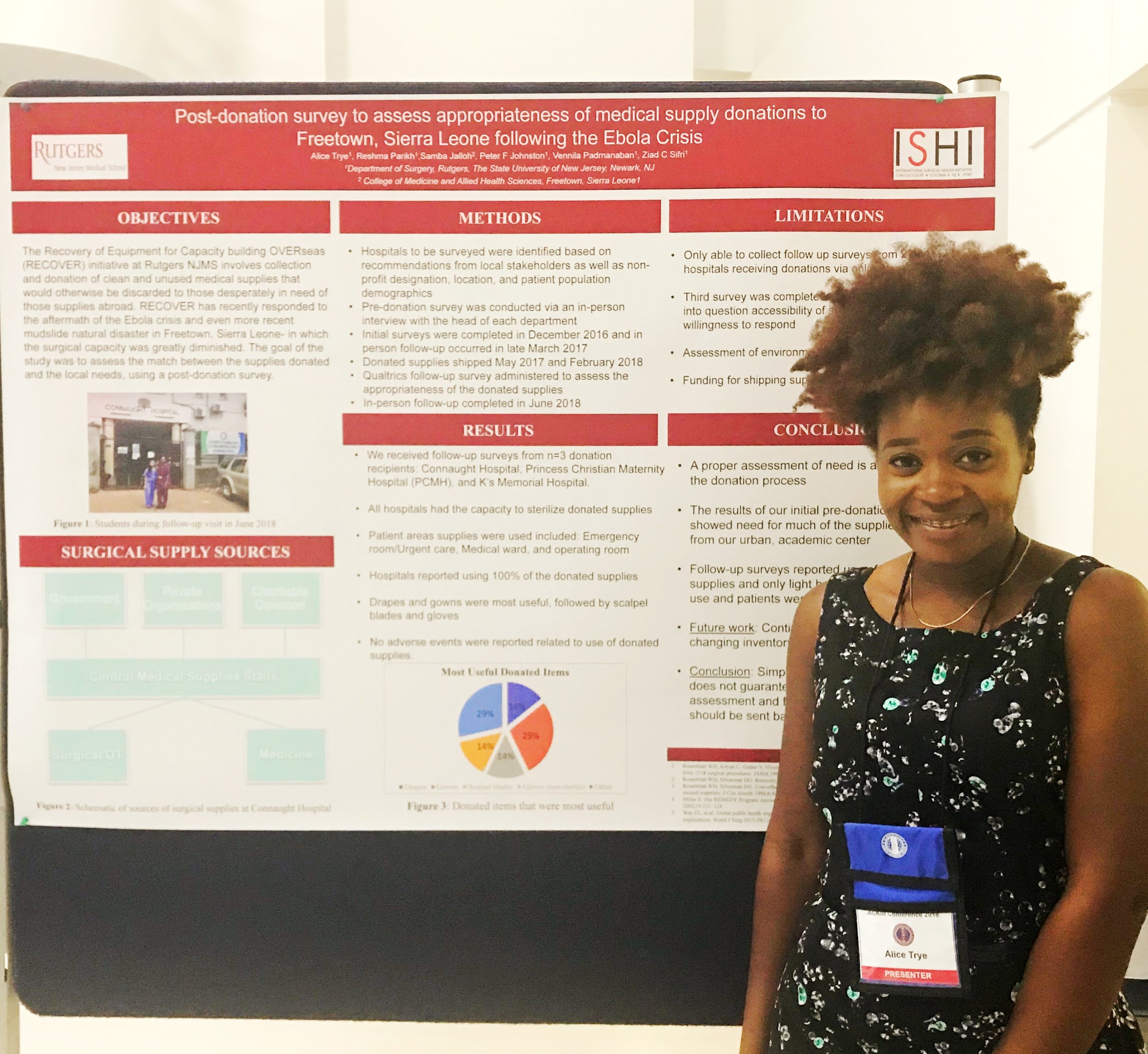 I presented my research this past week at the National Academic International Medicine Conference in Brooklyn, NY and was awarded an Honorable Mention in the poster competition!