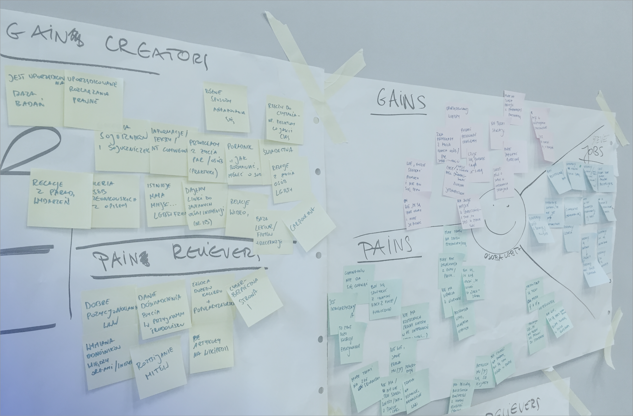 Service Design Sprint - For a governmental client, I was responsible for designing a 5-day long Design Sprint process in order to help them redesign the service provided by their Intelligence Team
