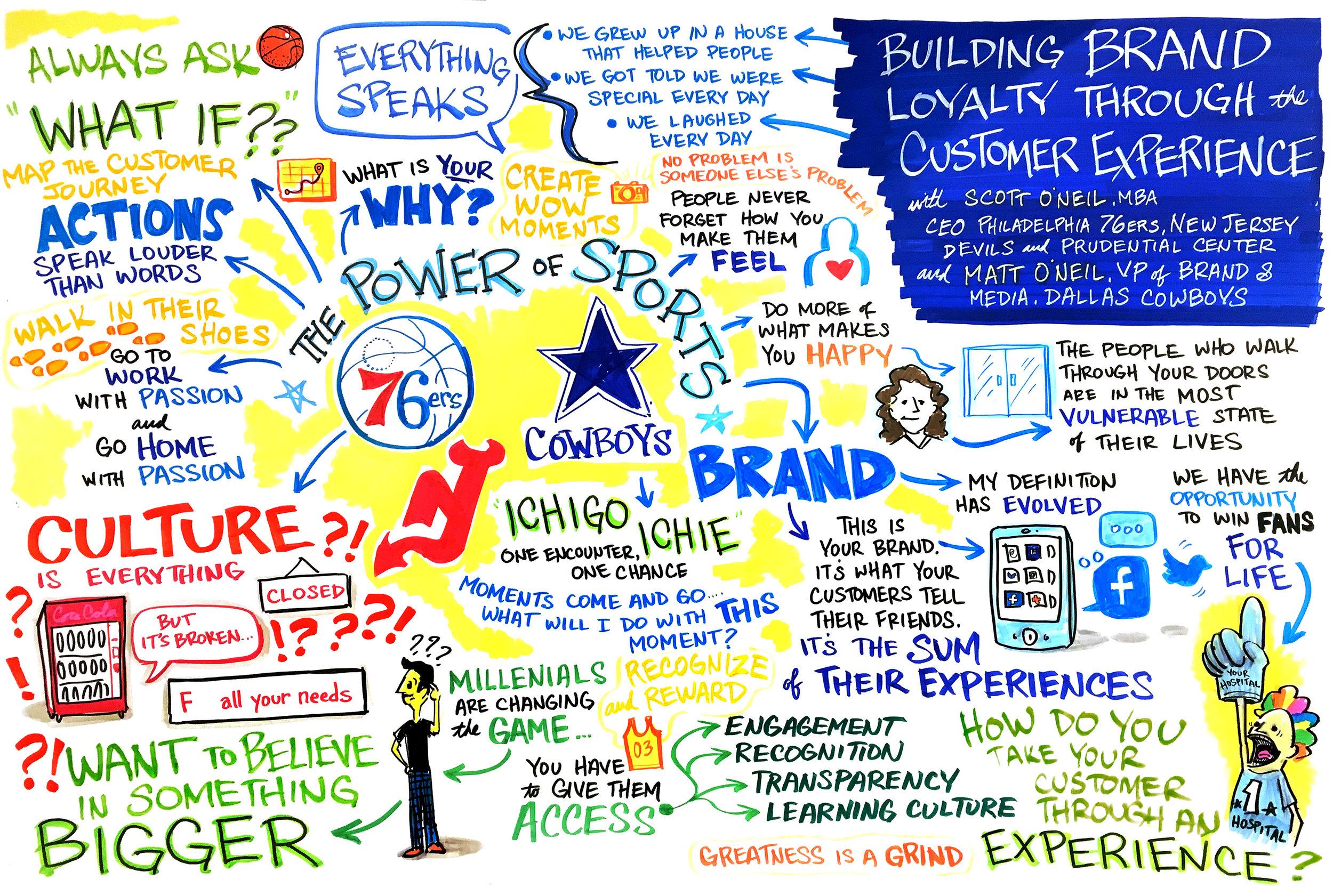 13_Scott Oneil and Matt Oneil_Building Brand.jpg