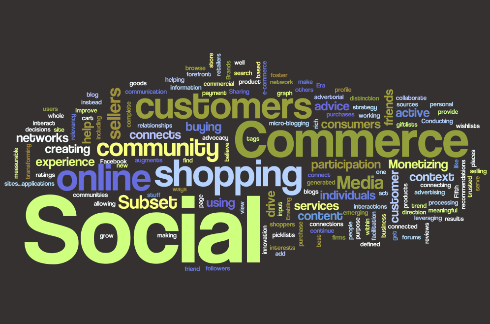 Word cloud Social.jpg