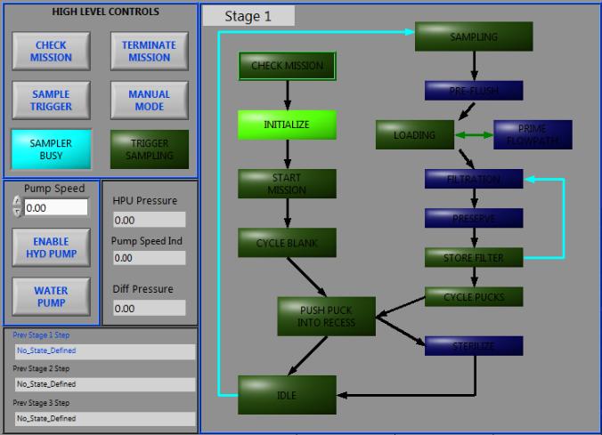 GUI_Panel_Auto_Option1.png