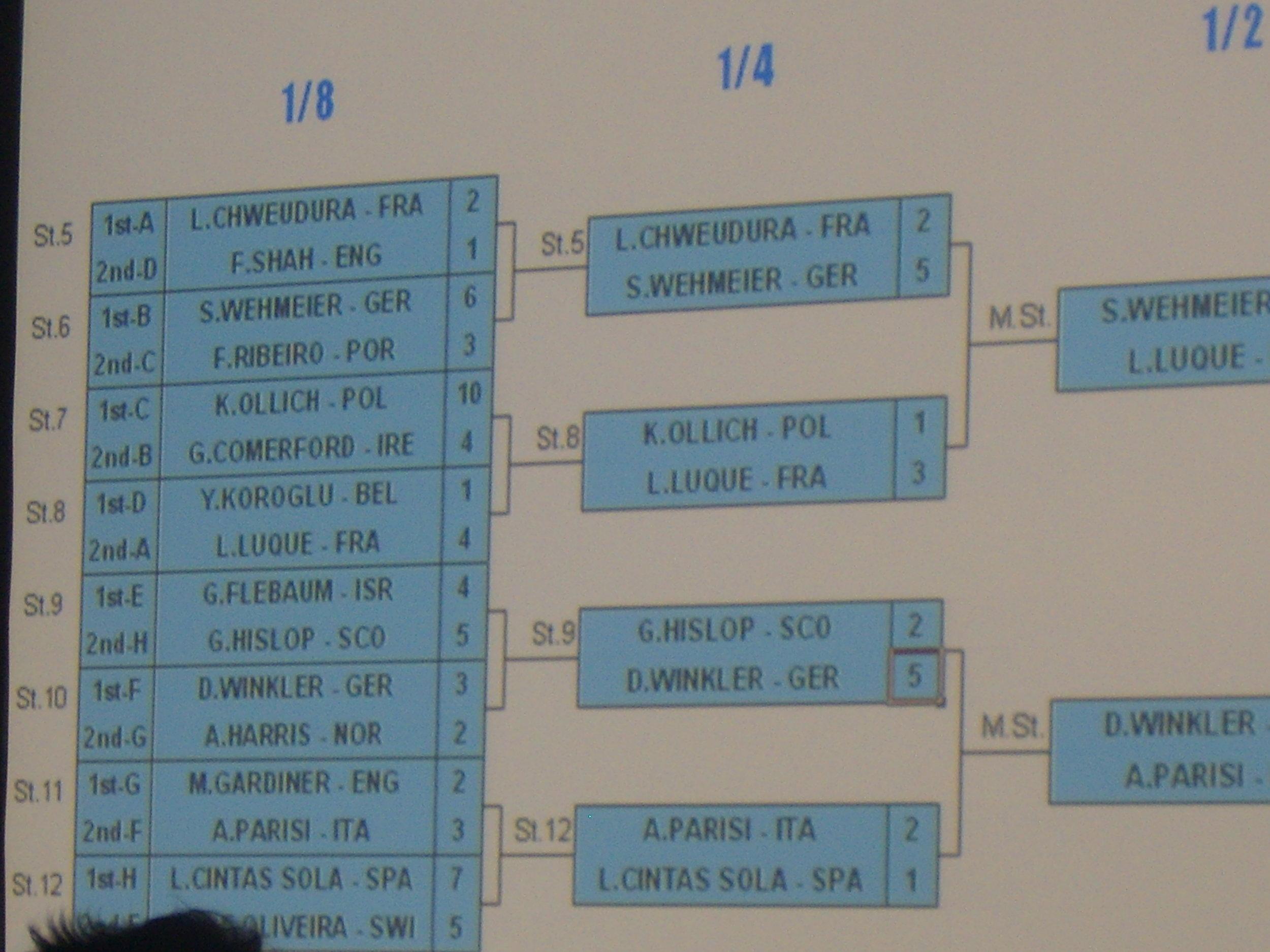 Knockout bracket 2.JPG