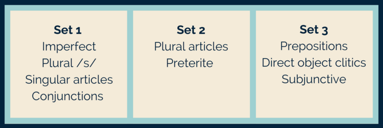 Set+1+●+Imperfect●+Plural+%2Fs%2F●+Singular+articles●+Conjunctions+Set+2●+Plural+articles●+Preterite+Set+3●+Prepositions●+Direct+object+clitics●+Subjunctives.png