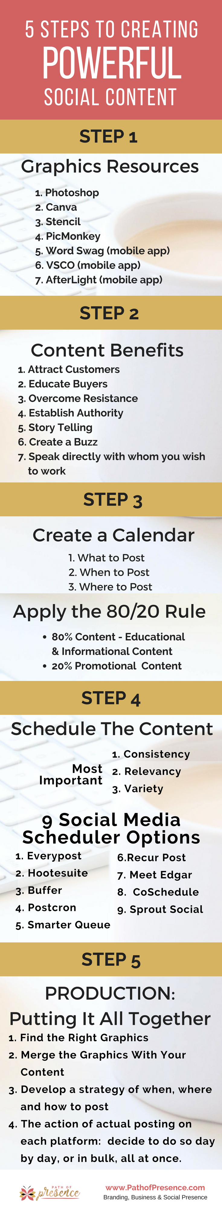 5 Steps to Creating Powerful Social Content // Graphics Resources // SMM // Content Marketing // Social Media Calendar //  Social media Scheduling Options // How to Put It All Together + Downloadable Free Resource and Checklist