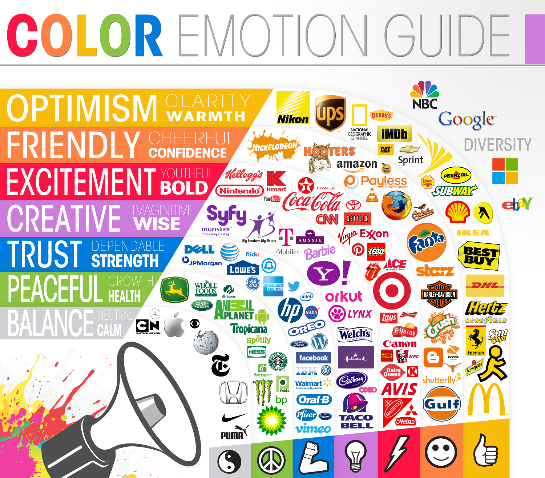 Source: https://thelogocompany.net/blog/infographics/psychology-color-logo-design/