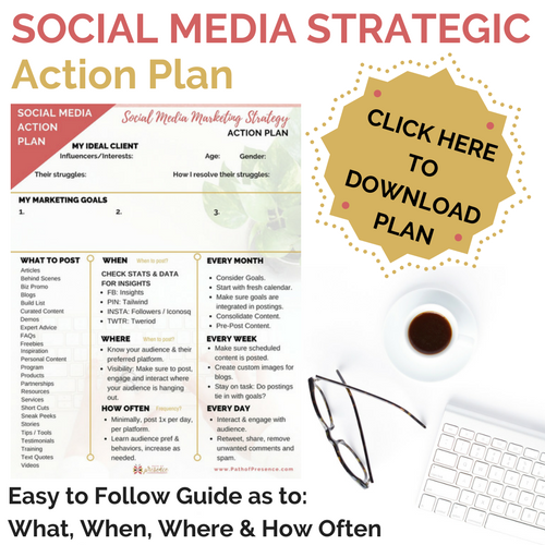 Social Media Strategic Action Plan Worksheet - Easy to Follow Step by Step as to What, Where, When and How Often