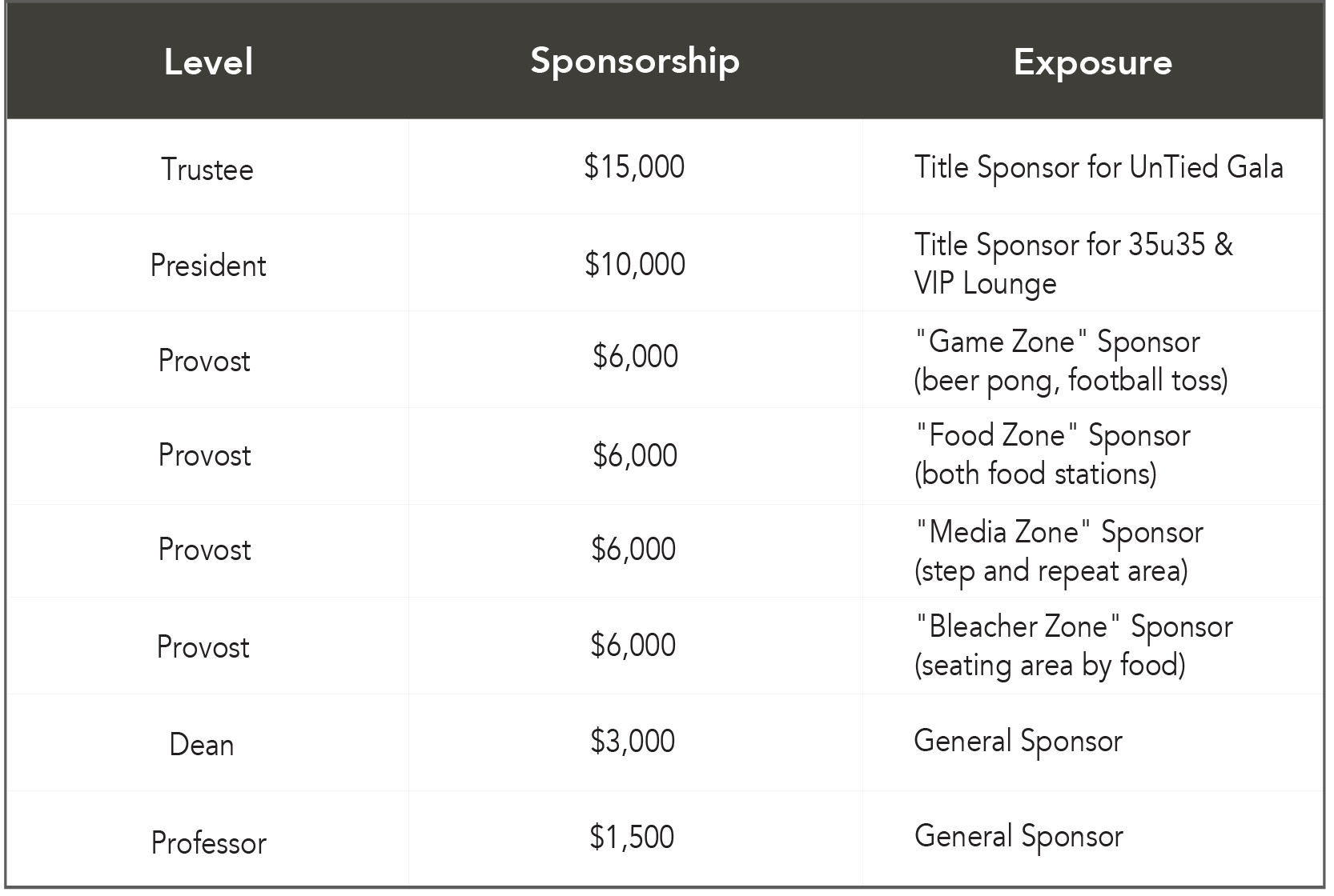 2018_UnTiedGala_SponsorshipForm-General-2.png