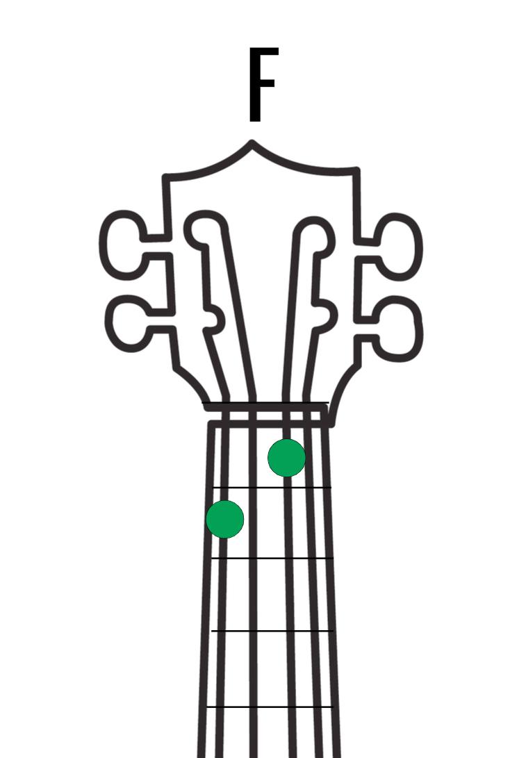 C7 Chord (1).jpg