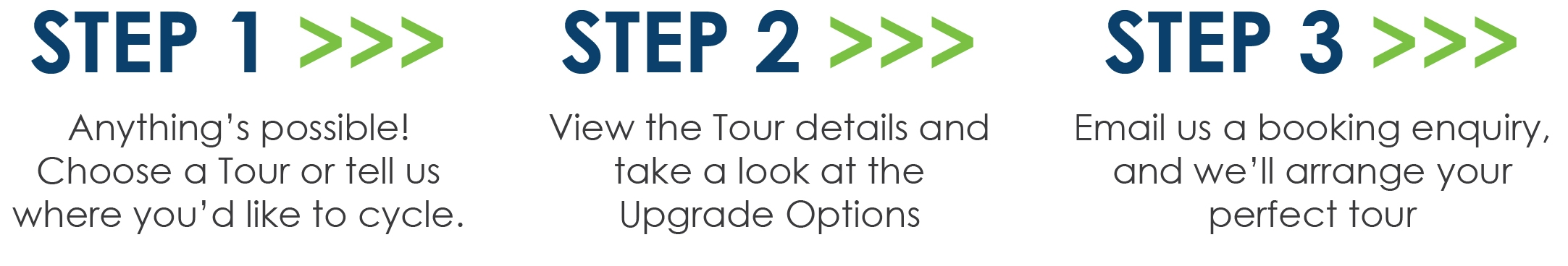 Wheelie Fantastic - 3 easy steps to your multi-day tour