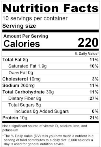 Kale Quinoa Nutrition.jpg