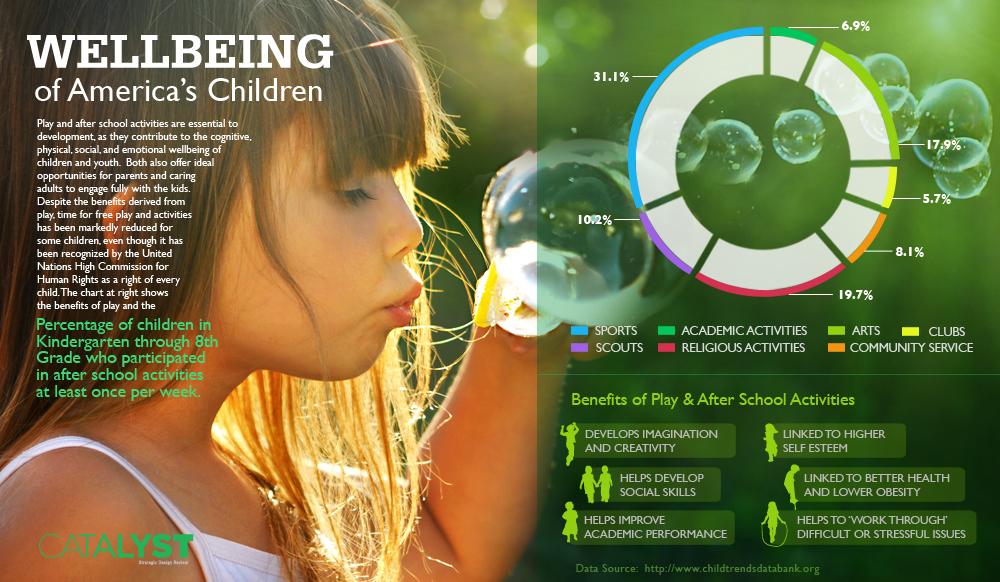 kids-wellbeing.jpg