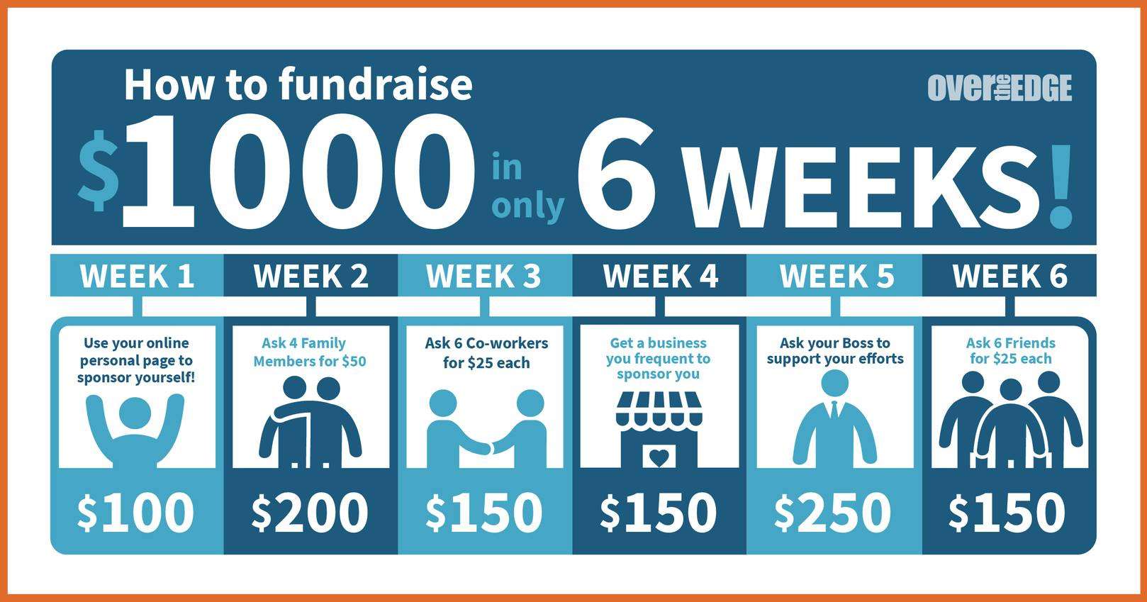 How to Fundraise in 6 weeks!.jpg