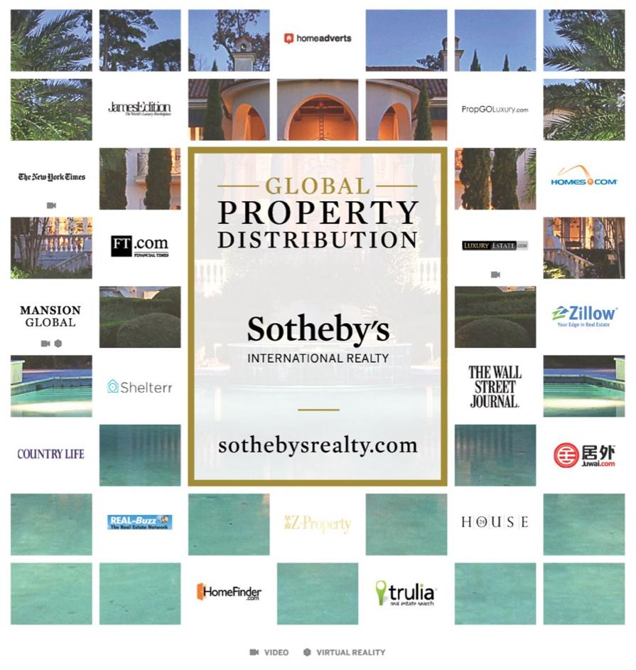 2017 Global Property Distribution image.png