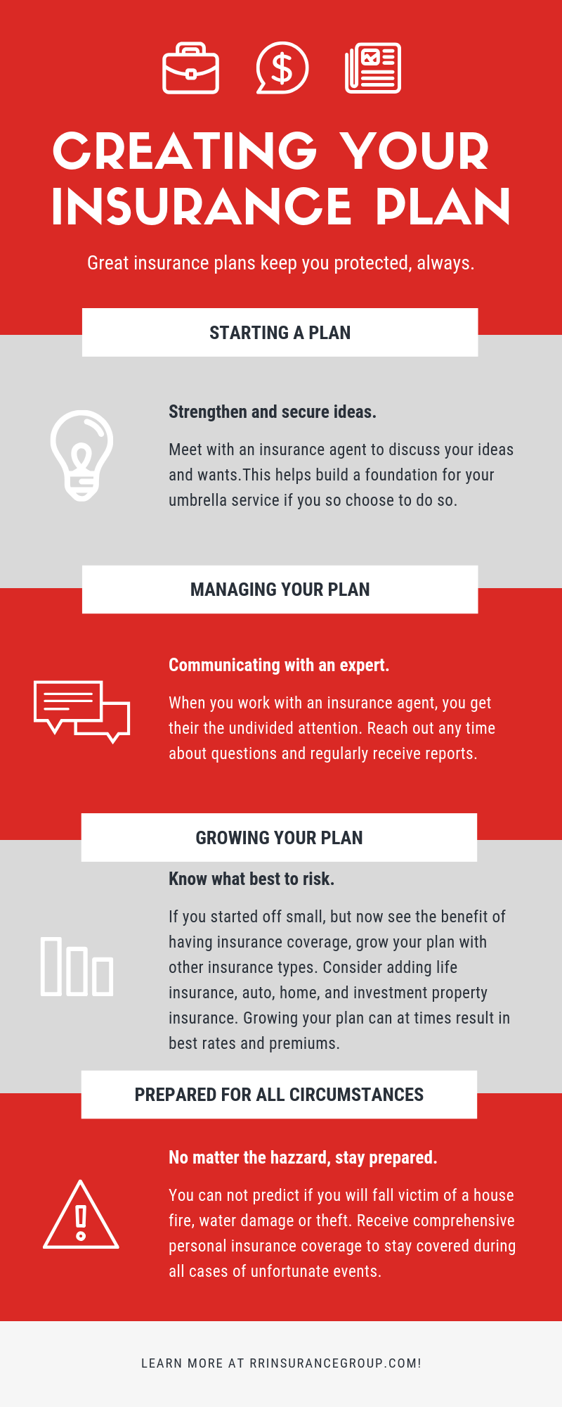 Creating Your insurance Plan.png