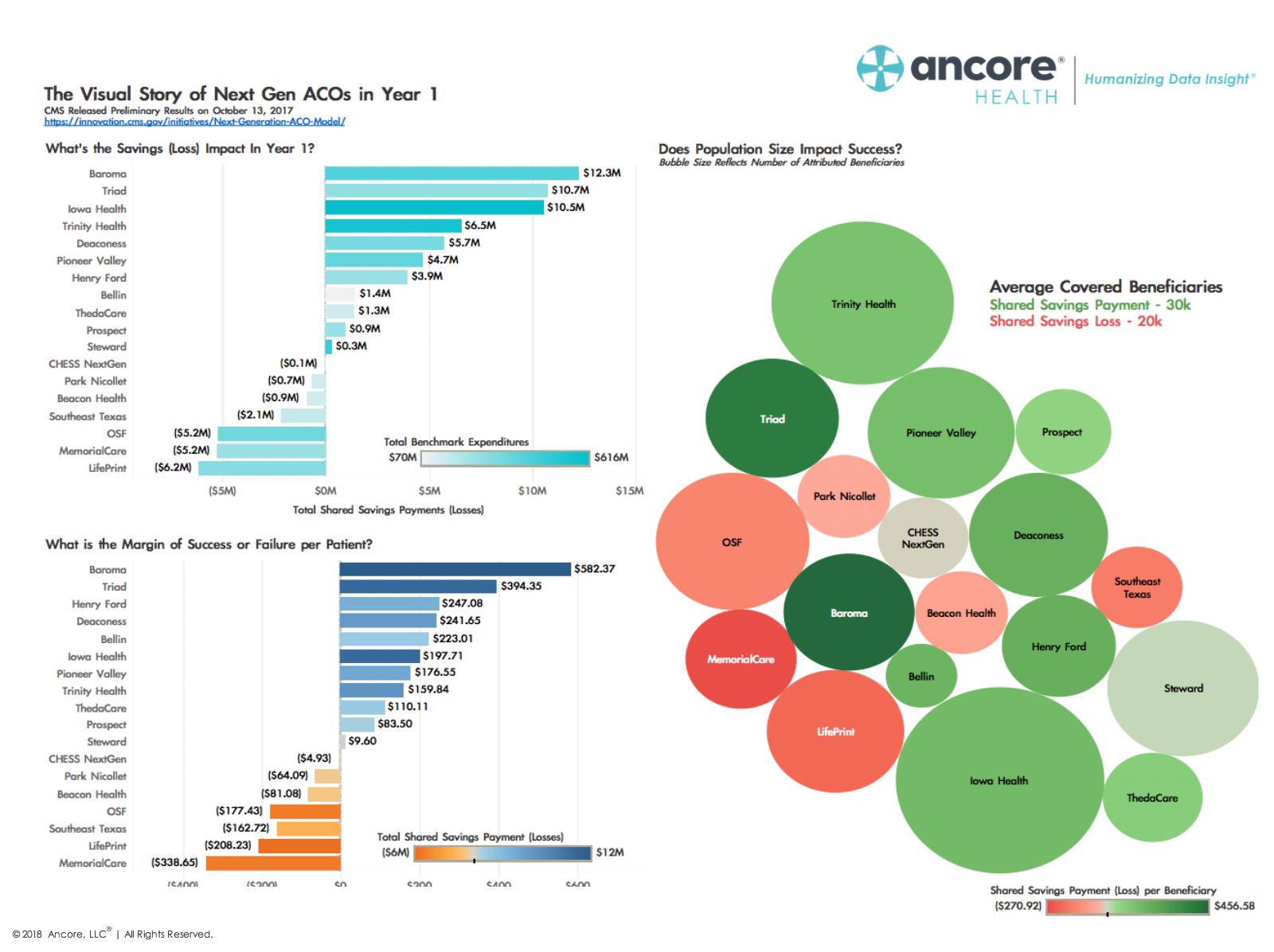 Ancore Health High Risk High Reward.png