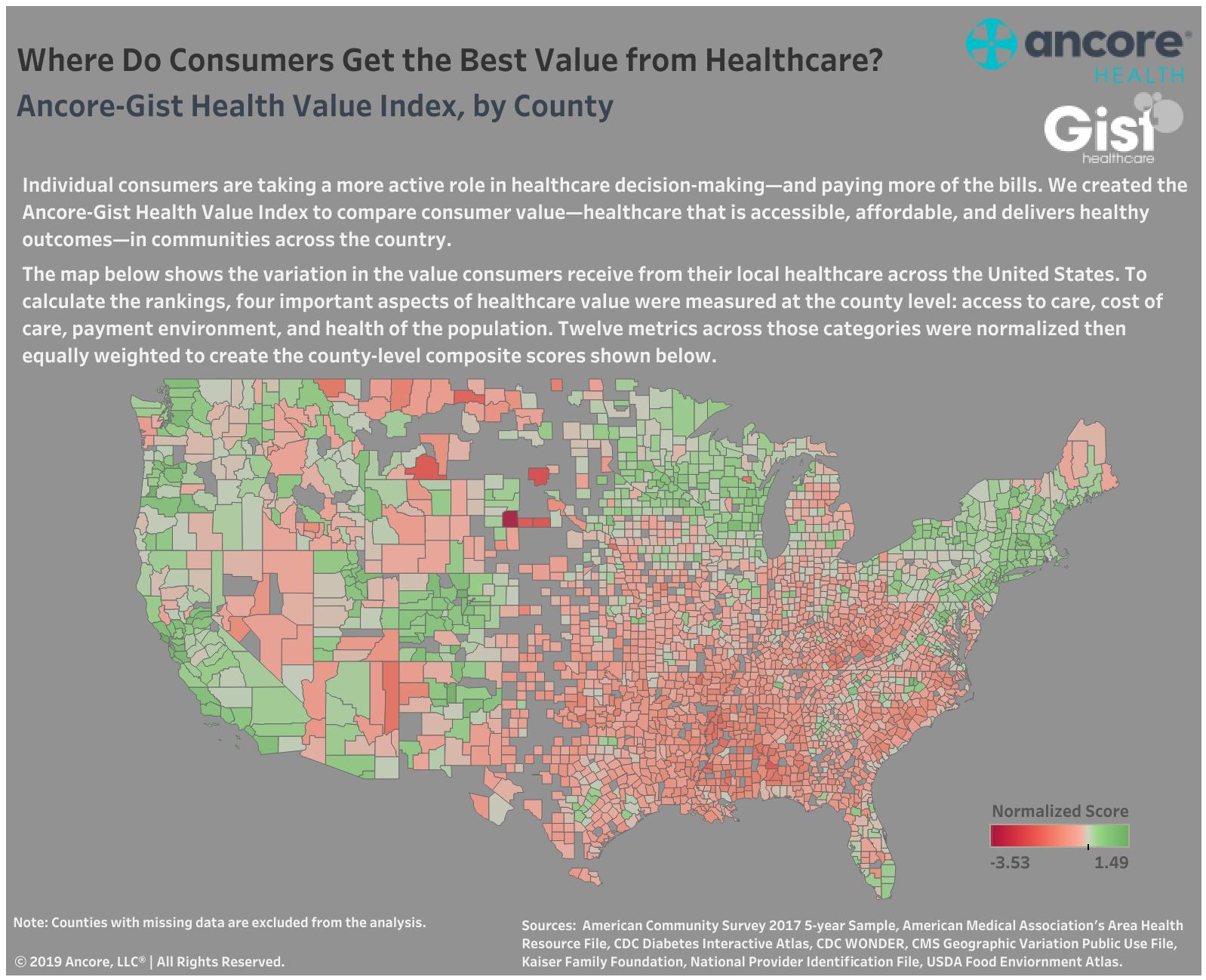 Ancore-Gist Health Value Index