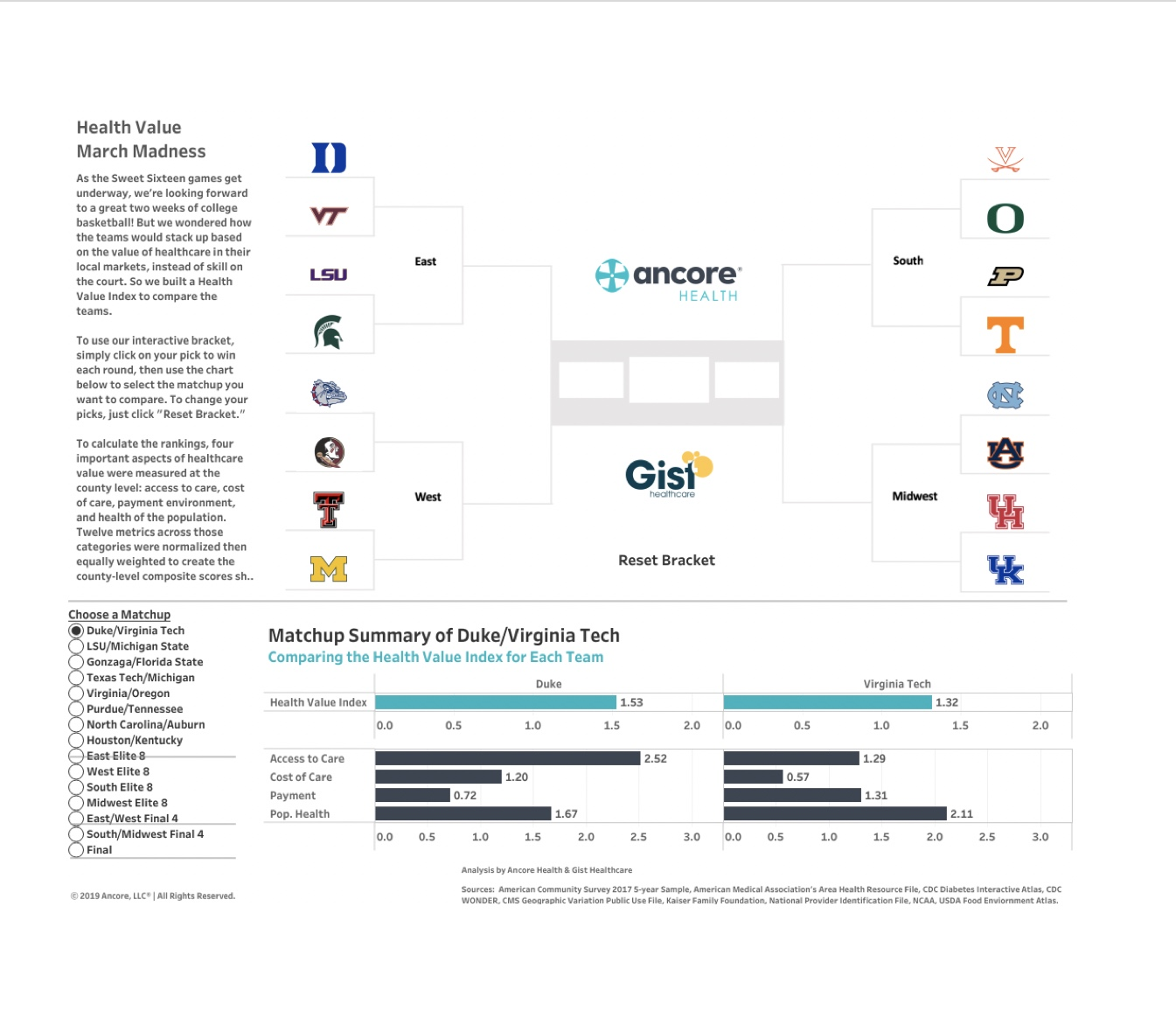 Health Value March Madness