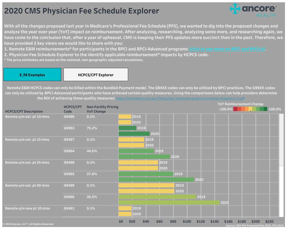 Ancore Health 2020 CMS Physician Fee Schedule Explorer.png