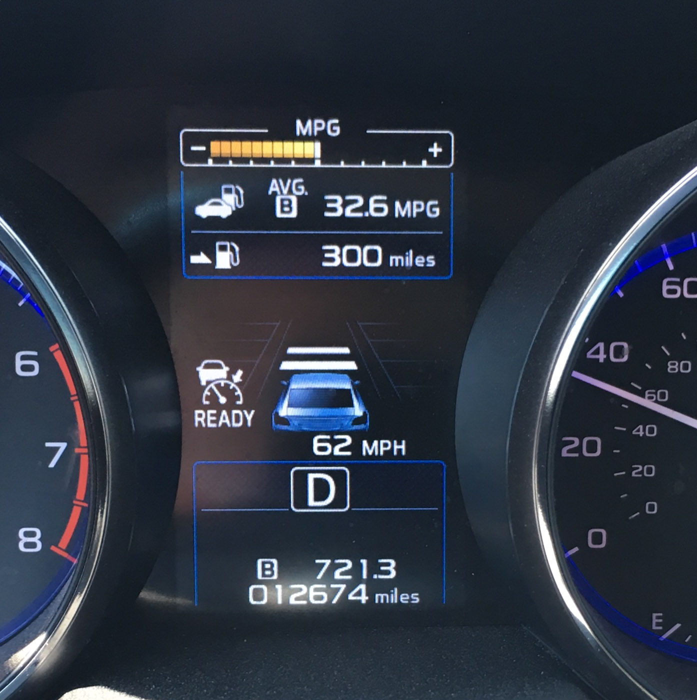Pleased with the mileage.