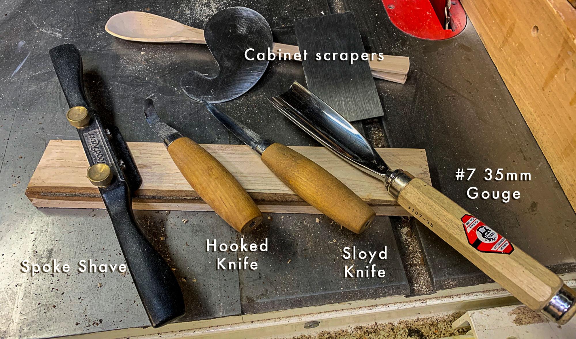 The tools I used