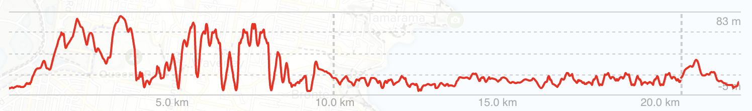 Topography Bondi Beach to Rose Bay Wharf.png