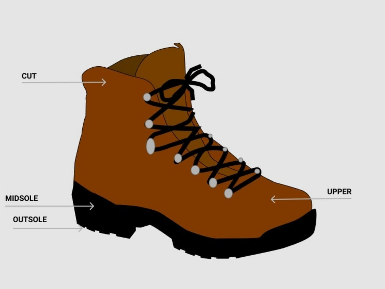 hiking-boot-layers.jpg