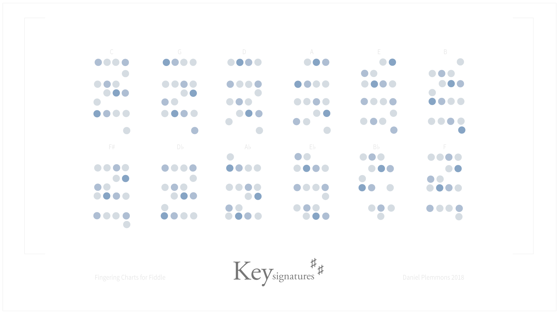 KeySignatures_Title Card.png