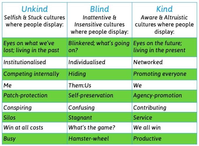 Un-Blind-Kind.jpg
