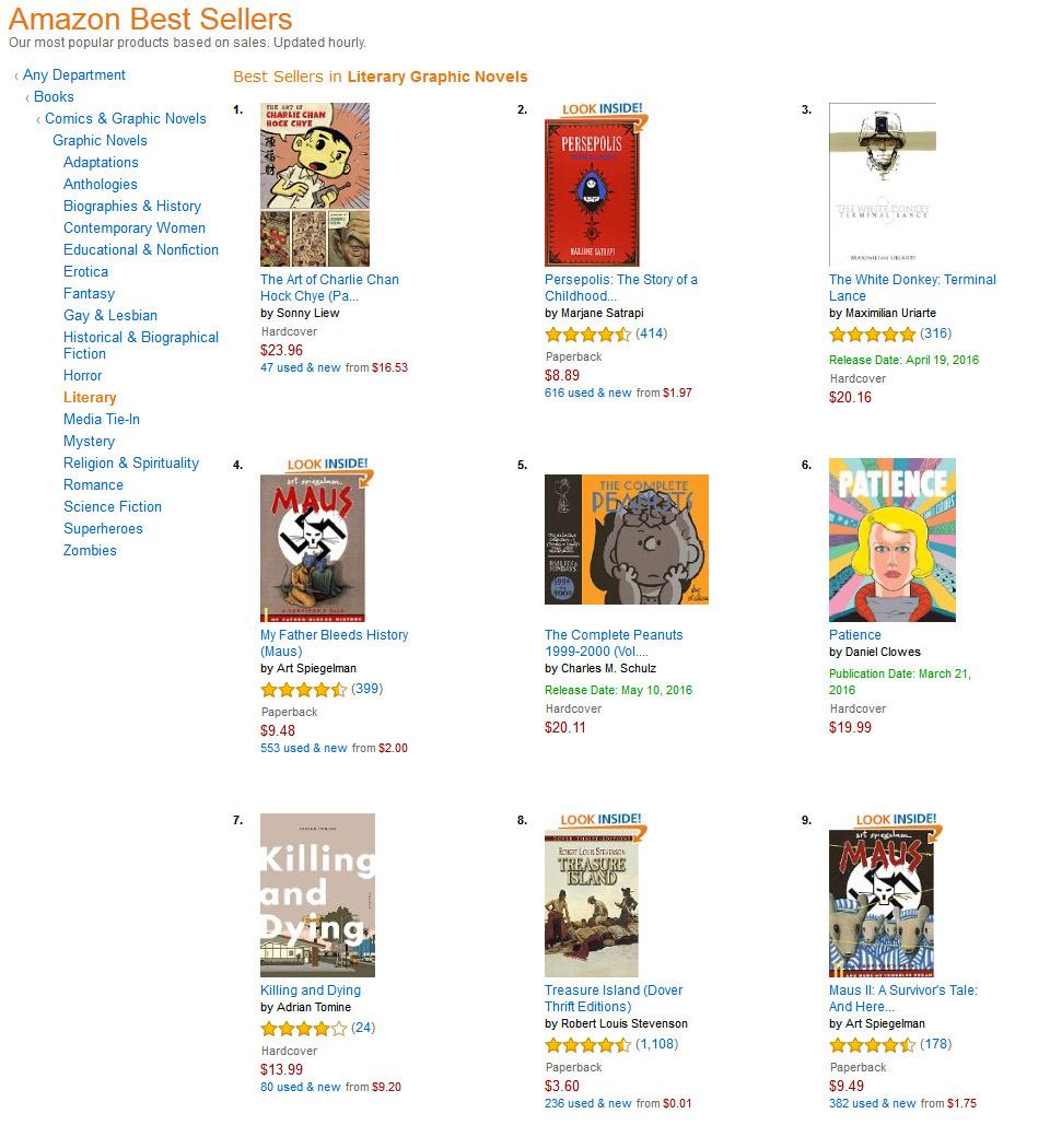 Amazon-03-08-16-literary