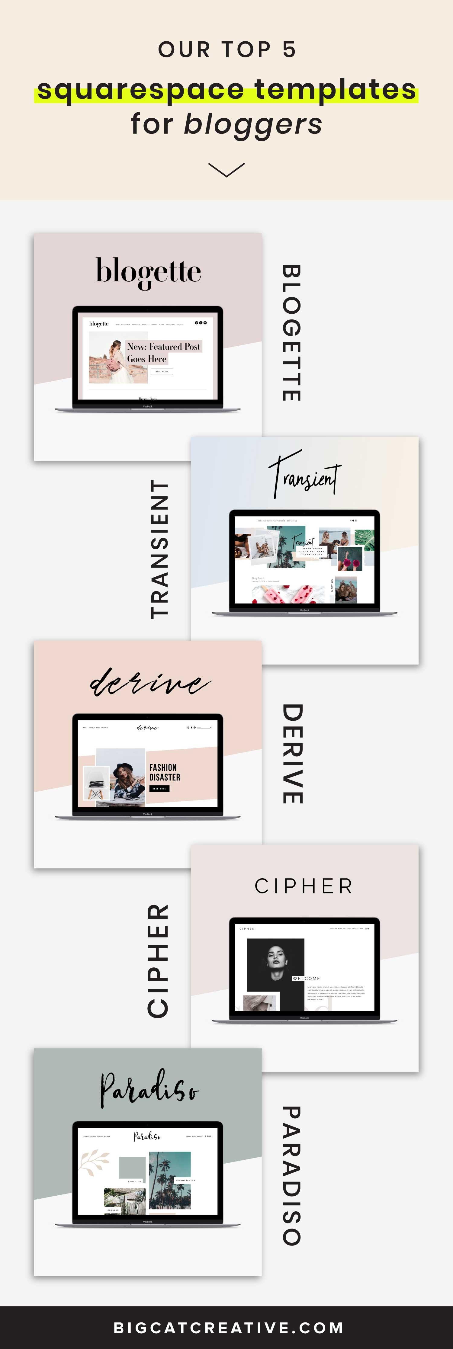 Our Best 5 Squarespace Templates for Bloggers - Big Cat Creative