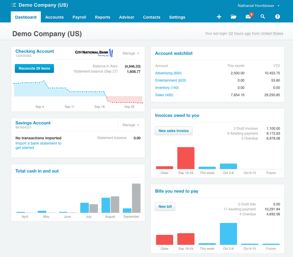 Xero is a monster when it comes to looking through the best accounting software for Shopify. By monster we mean that i's absolutely jam-packed with features and capabilities. Not to be taken lightly.